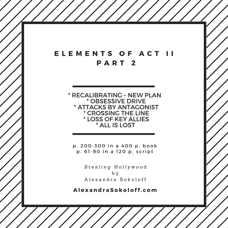 Junowrimo: Act II Part 2 Story Elements. This is the darkest act of your story.  #amwriting, #Junowrimo