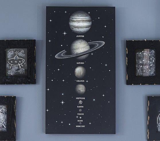 Solar System LED Art. Baby Room DecorKids ...