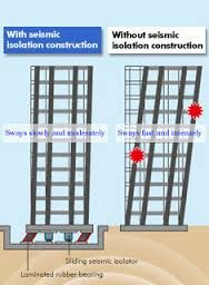 Image Result For Building Earthquake Proof Foundations Earthquake Proof Buildings Seismic Design Civil Engineering Design