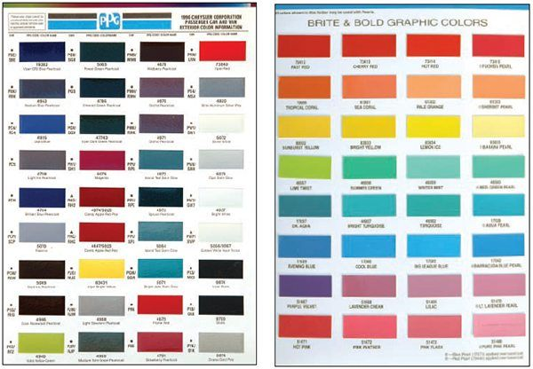 Automotive Painting What S To Use in 2020   Paint color ...