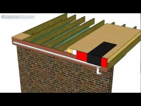 Best Thermal Bridging Of A Insulated Flat Roof Through The 400 x 300