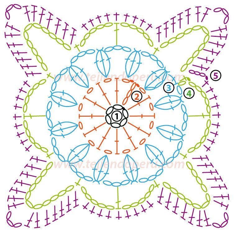 Cómo tejer un cuadrado círculo de piñas a crochet | Crochet ...