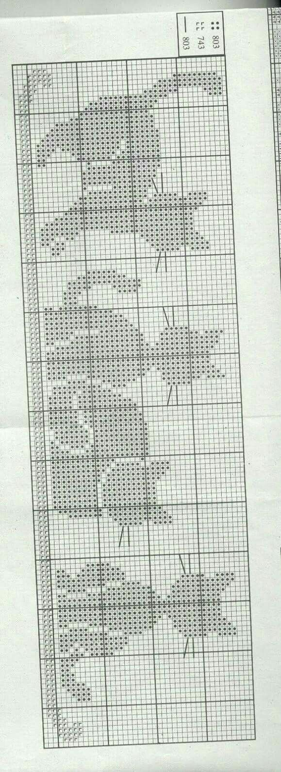 Pin von Sirkka Kanerva auf Cross stitch | Pinterest | Häkeldecke ...