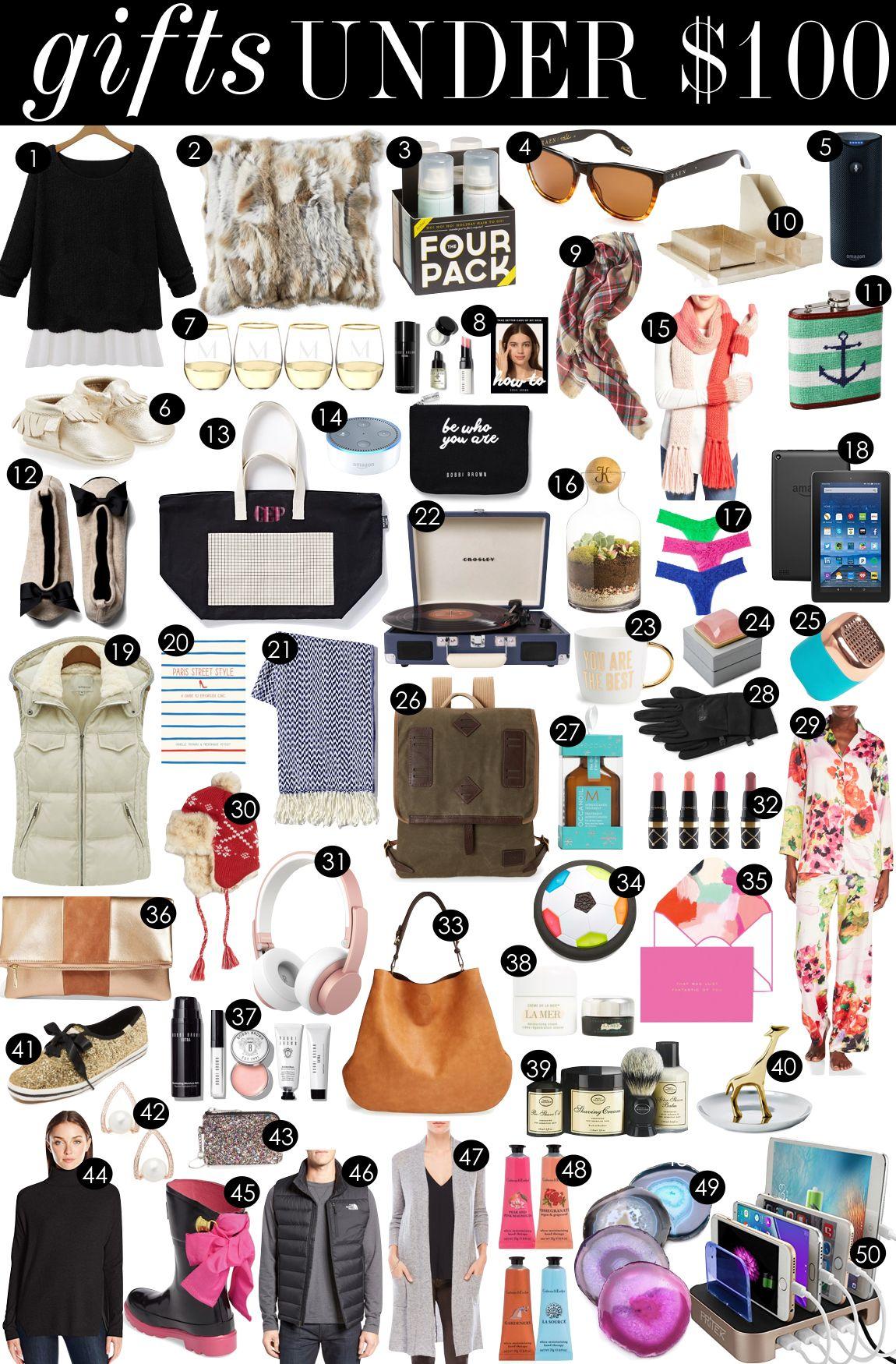 Gifts Under 100. Kiki's List Tween girl gifts