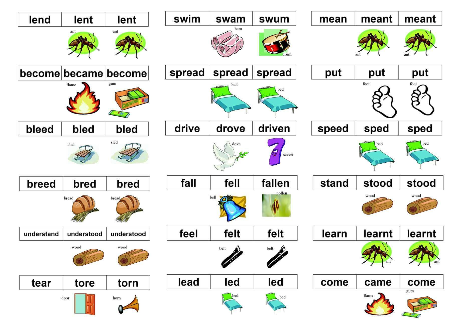 Irregular Verbs In English Picture Rhymes
