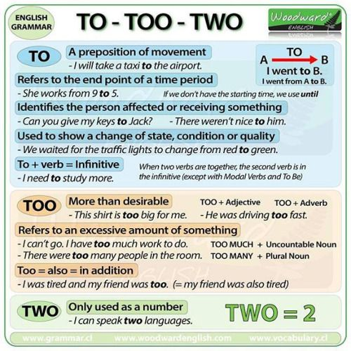 grammar rules for too