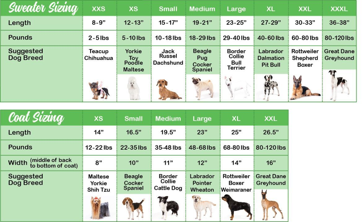 Sizing Chart Chilly Dog Sweaters Dog Size Chart Chilly Dogs