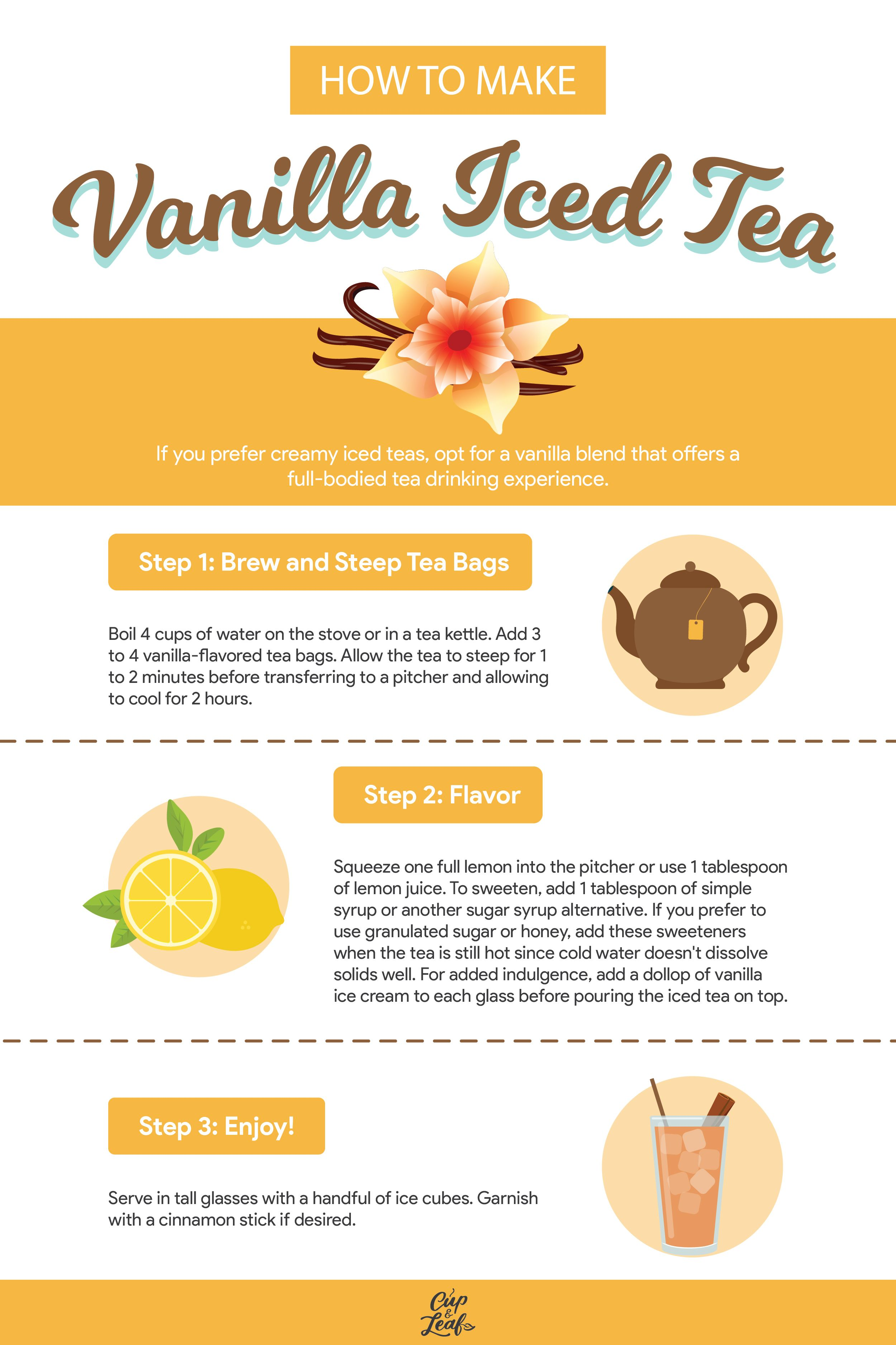 How To Make Iced Tea With Tea Bags 4 Easy Methods Making Iced