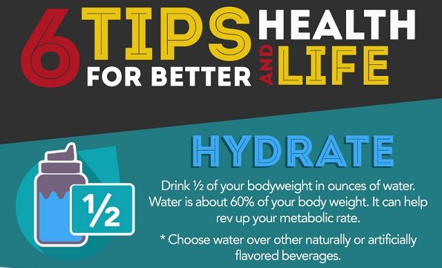 Image Six Tips For Better Health And Life Infographic Good Health Tips Health Health And Wellness