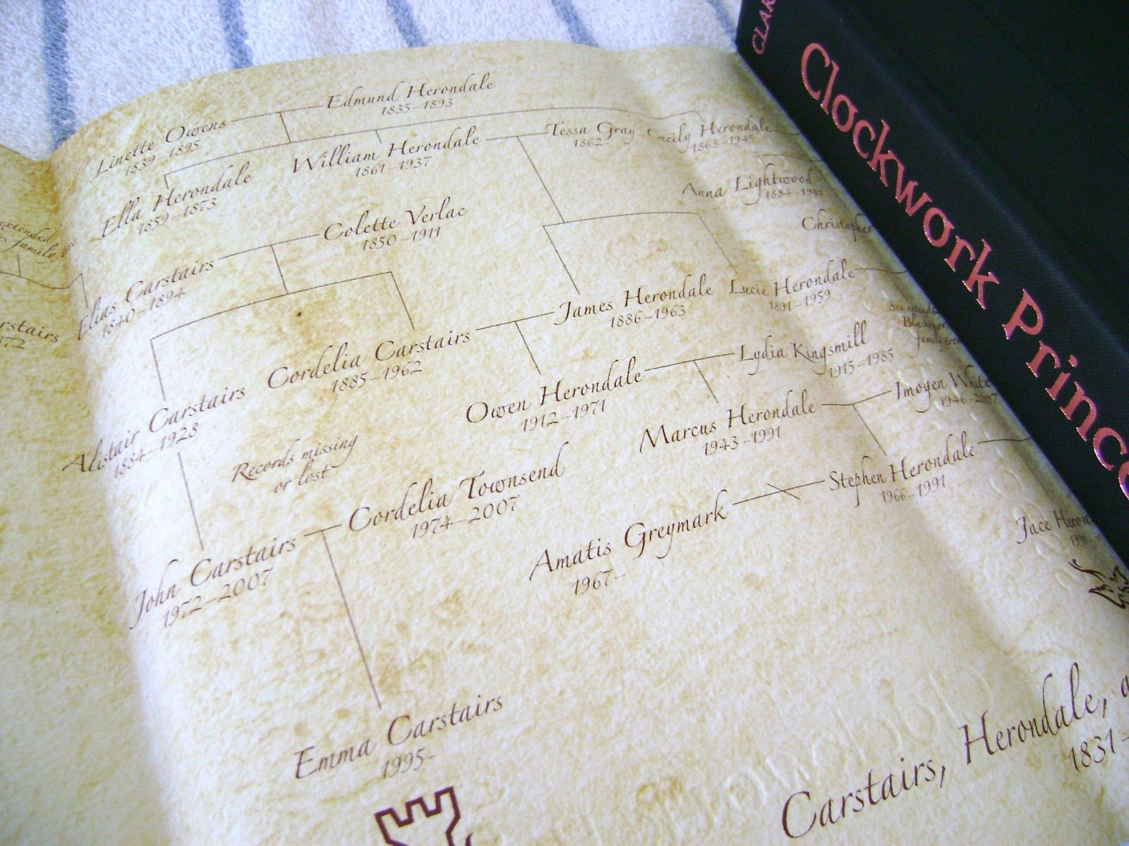 Family Tree From The Collector's First Edition Of Clockwork Princess,  Carstairs And Herondale