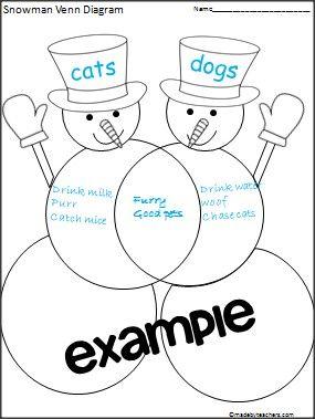 Snowman venn diagram printable complete wiring diagrams snowman pals venn diagram printable free teacher ideas rh pinterest com beer venn diagram venn digram ccuart Image collections