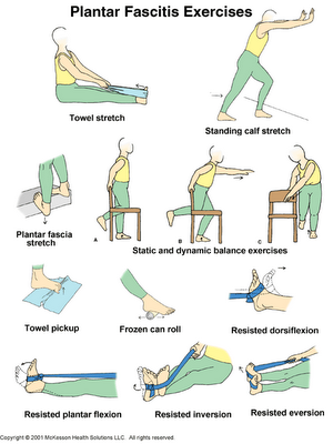 picture relating to Plantar Fasciitis Exercises Printable called Pin upon Calf routines