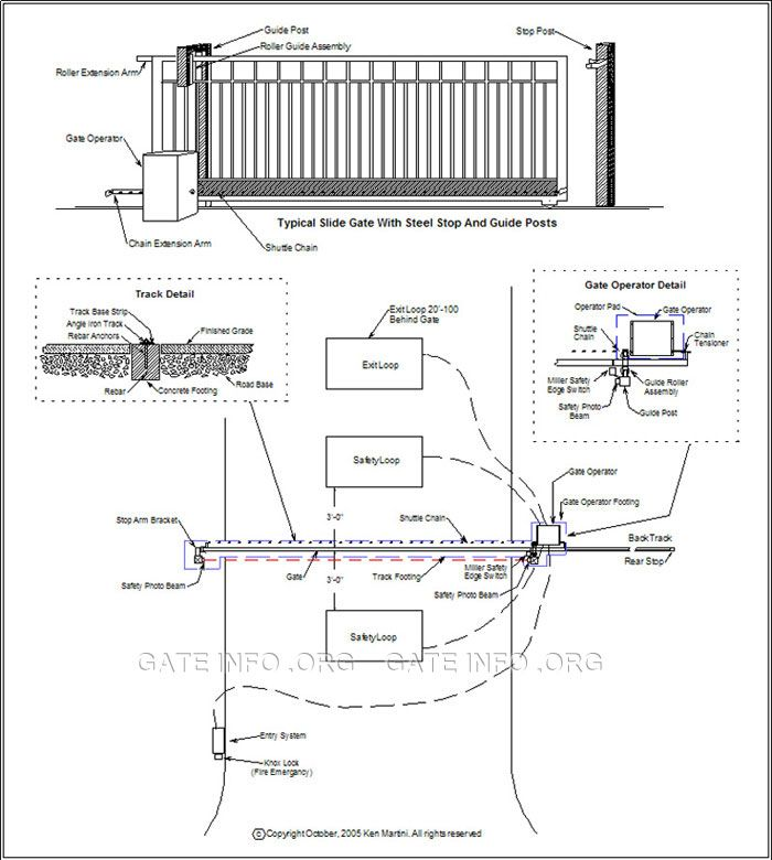 Slide Gate Opener Installation Diagram Dc House