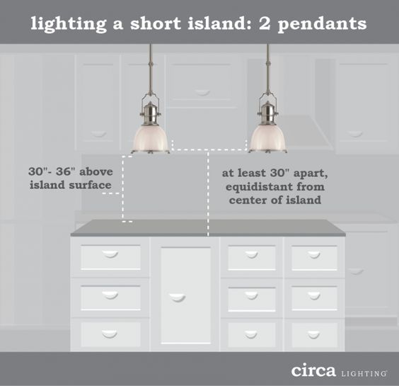 How To Hang Pendant Lights Over An Island Kitchen Island