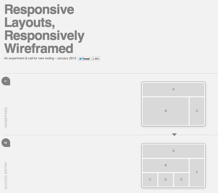 Responsive Wireframes for Responsive Website Design