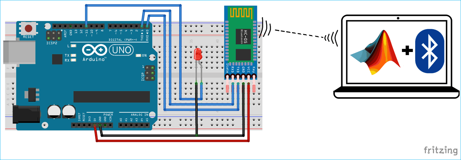 Circuit Diagram for Sending data from MATLAB to Arduino via