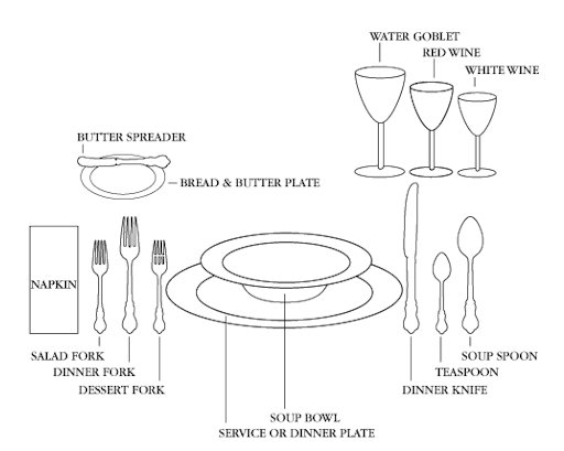 Good Manners Table Manners Proper Table Setting Formal Table Settings Dinner Table Settings Setting Table Table Setting Diagram Formal Dining Tables ...  sc 1 st  Pinterest & french home dinner service - Google Search | Cheatsheets | Pinterest