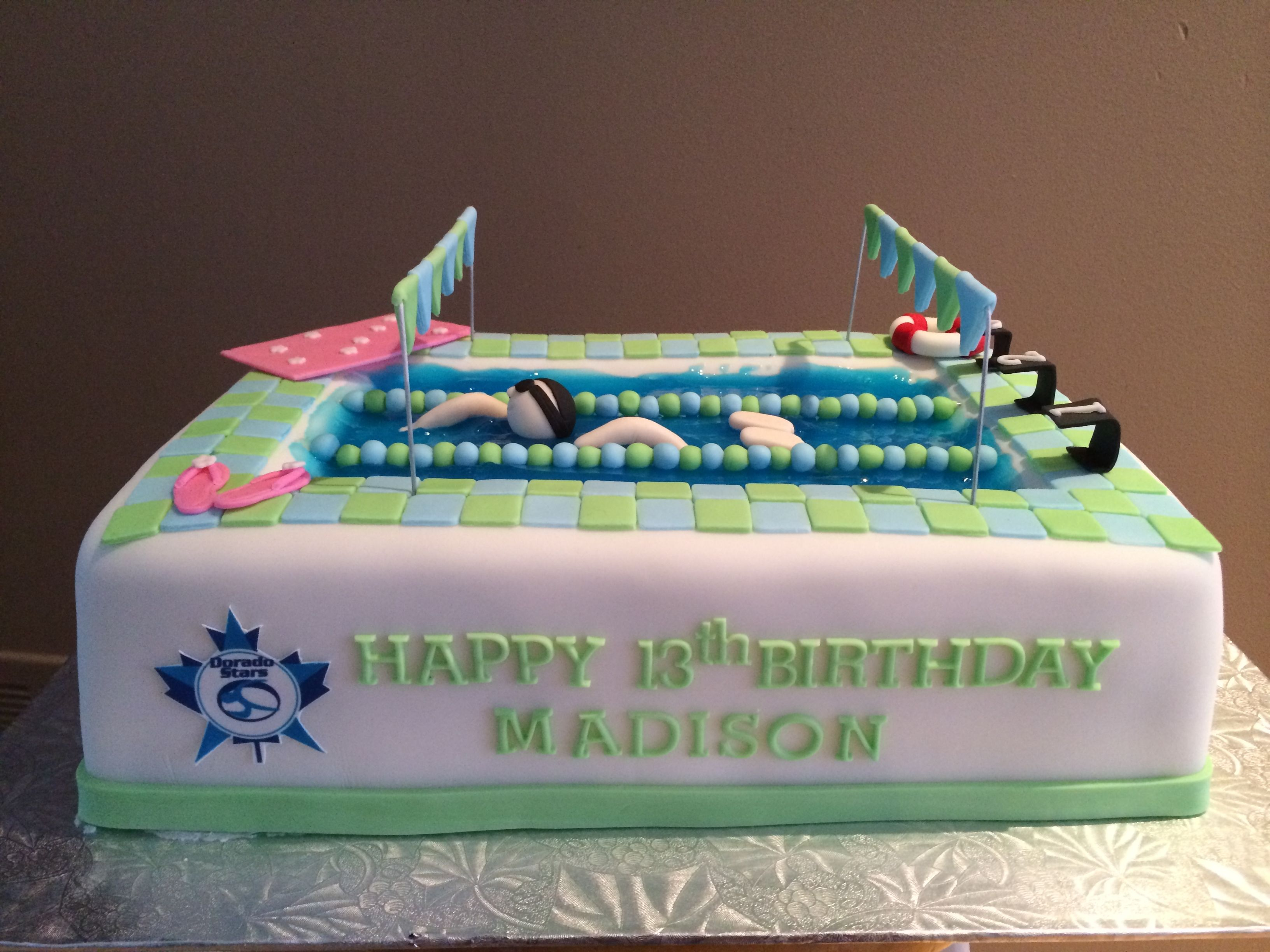 Admirable Competitive Swimming Birthday Cake Cake Pop Displays Swimming Personalised Birthday Cards Vishlily Jamesorg