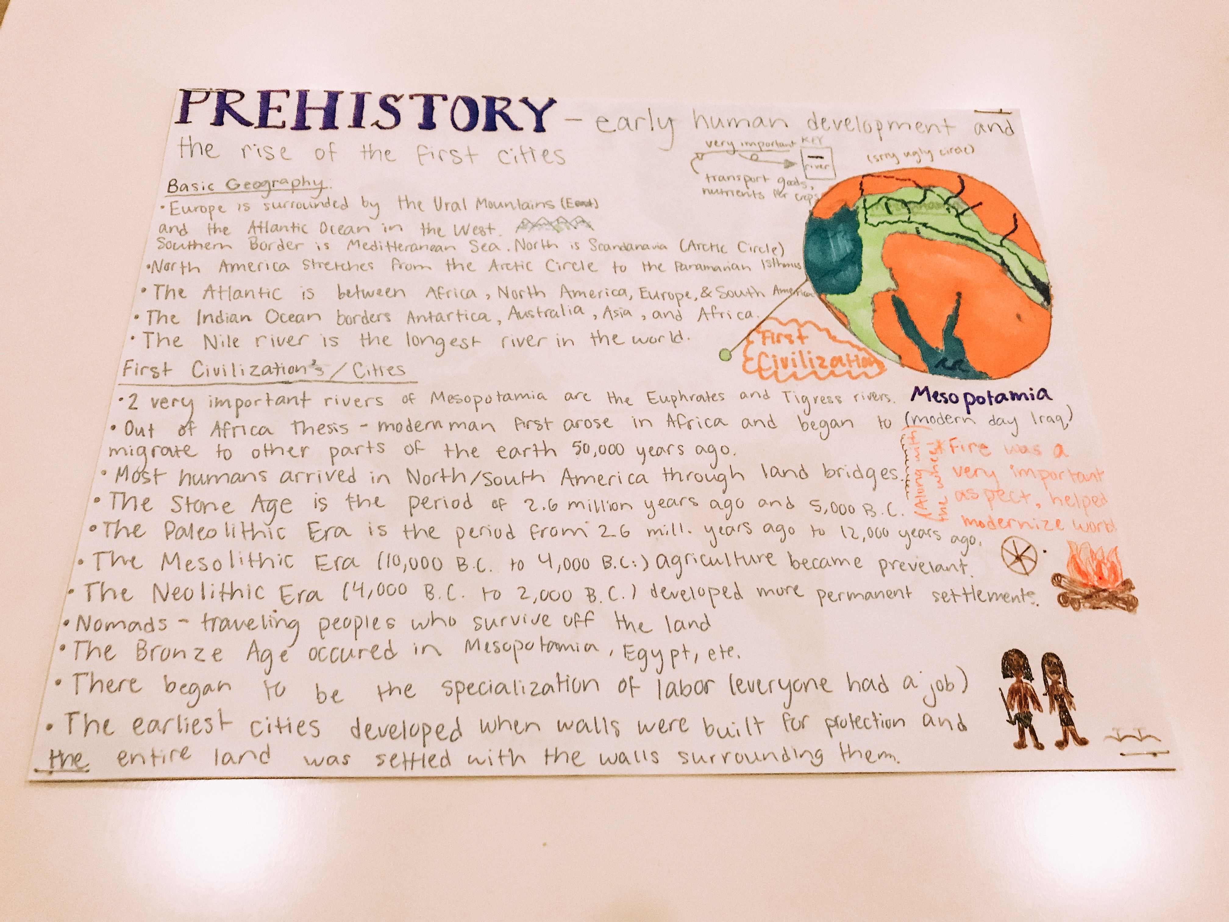 Ap World History Notes