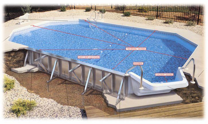 In Ground Swimming Pools Backyard Inground Swimming Pools Inground Swimming Pool Parts
