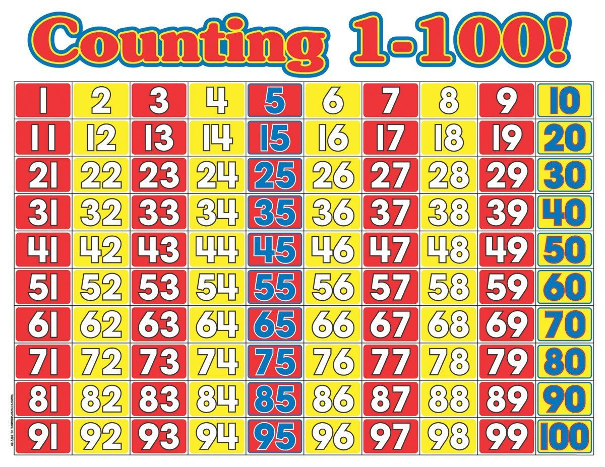 Counting To 100 Chart Homeschooling Kindergarten House Unseen Life Unscripted