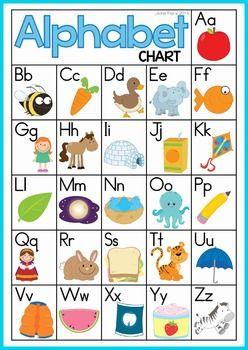 Free Alphabet And Letter Sounds Charts Color Black White They Would Be Great In Student Writing Folders Clroom Center Or Sent Home