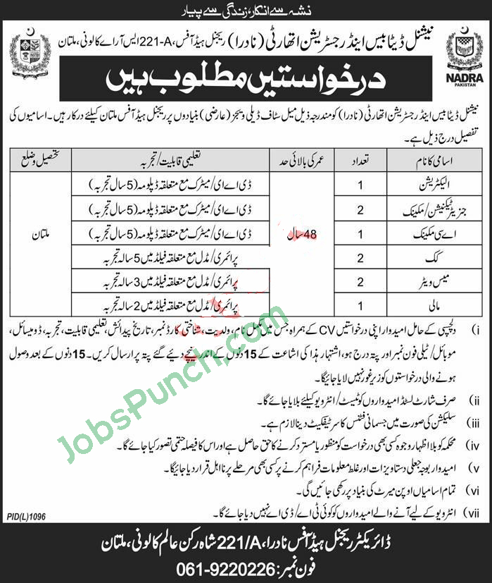 Nadra Jobs 2019 National Database And Registration Authority