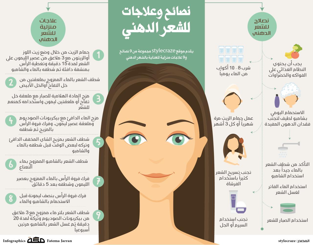 نصائح للشعر الدهني Hair Styles Skin Care Hairstyle