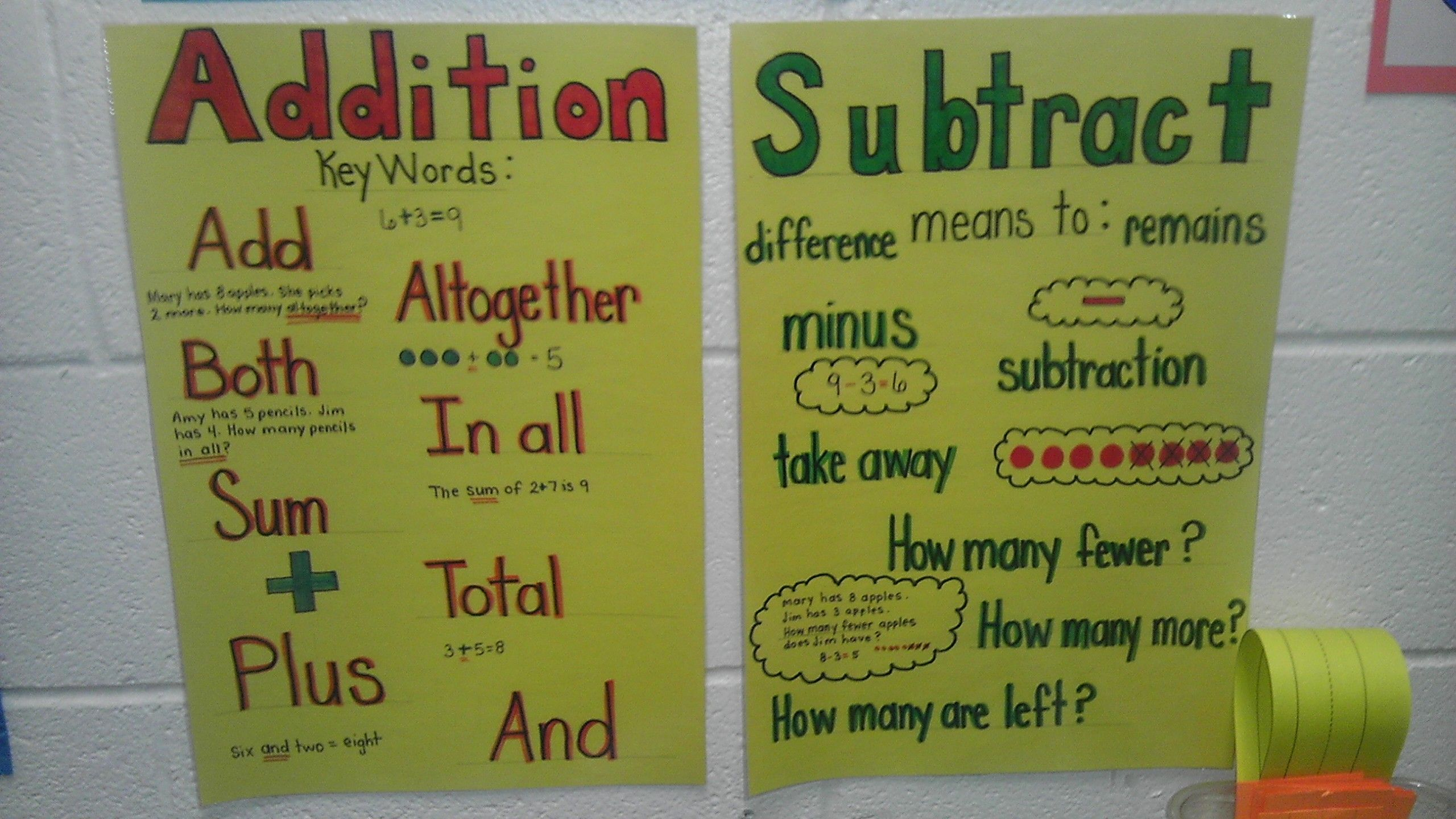 addition and subtraction keywords poster | Math ...