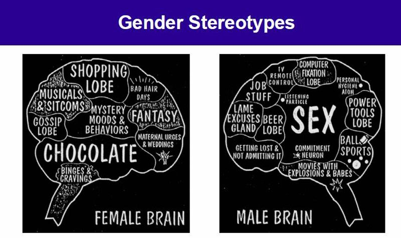 Men and women stereotypes