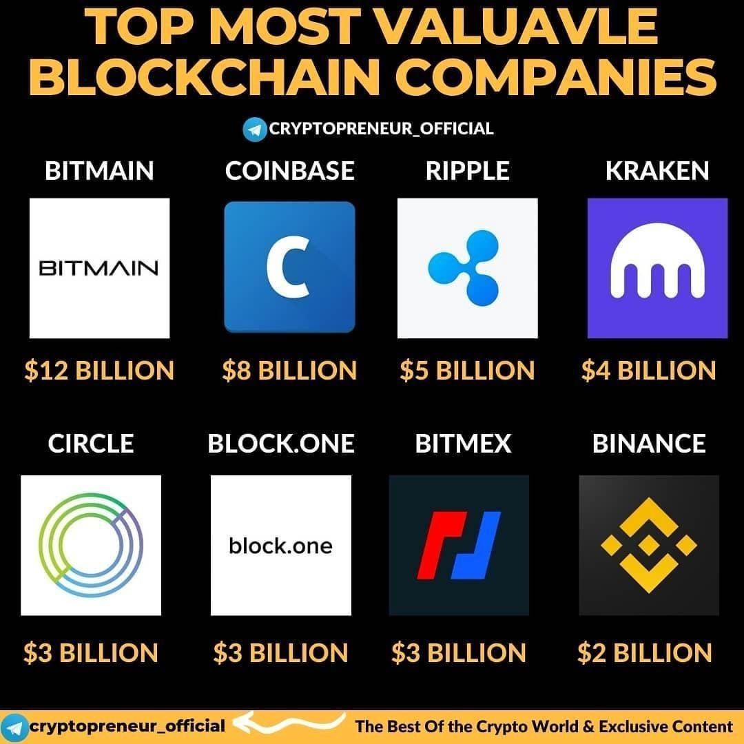 crypto.preneur Unicorns, companies that have crossed