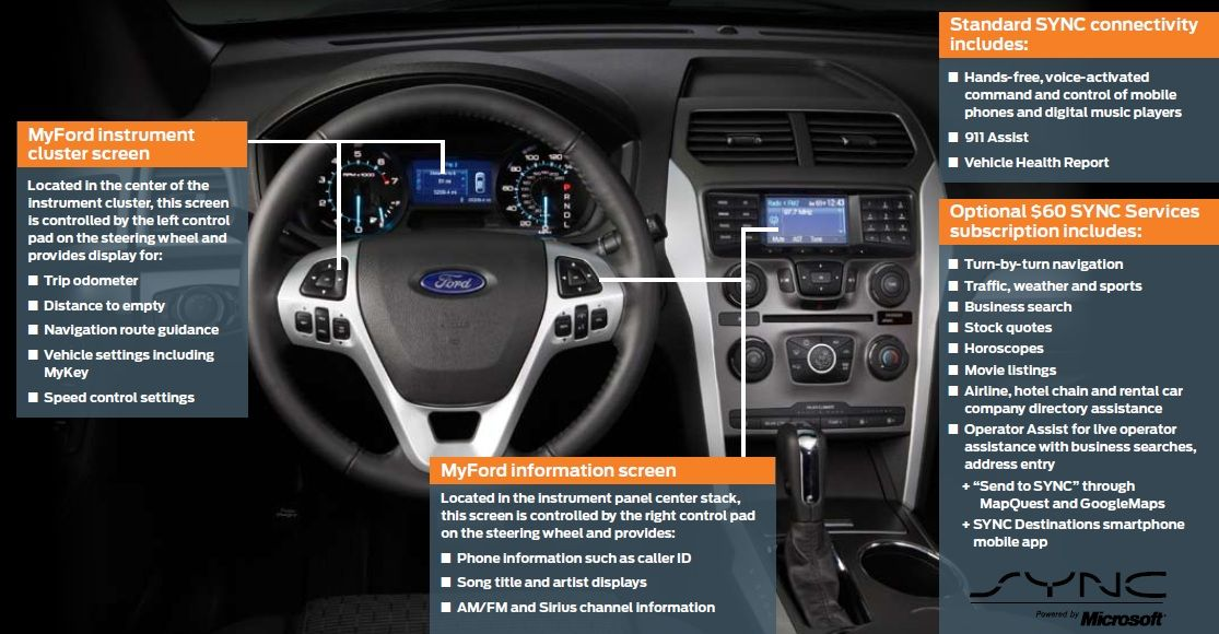 The New And Improved Myford Touch Improve Navigation Touch