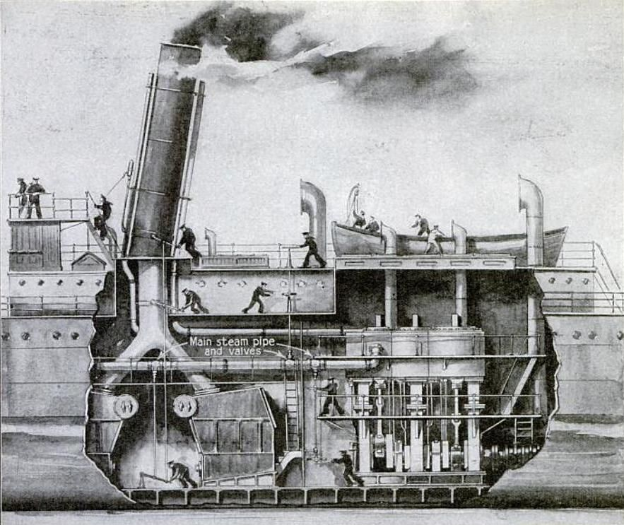 Marine steam engine - Wikipedia, the free encyclopedia | Boats ...
