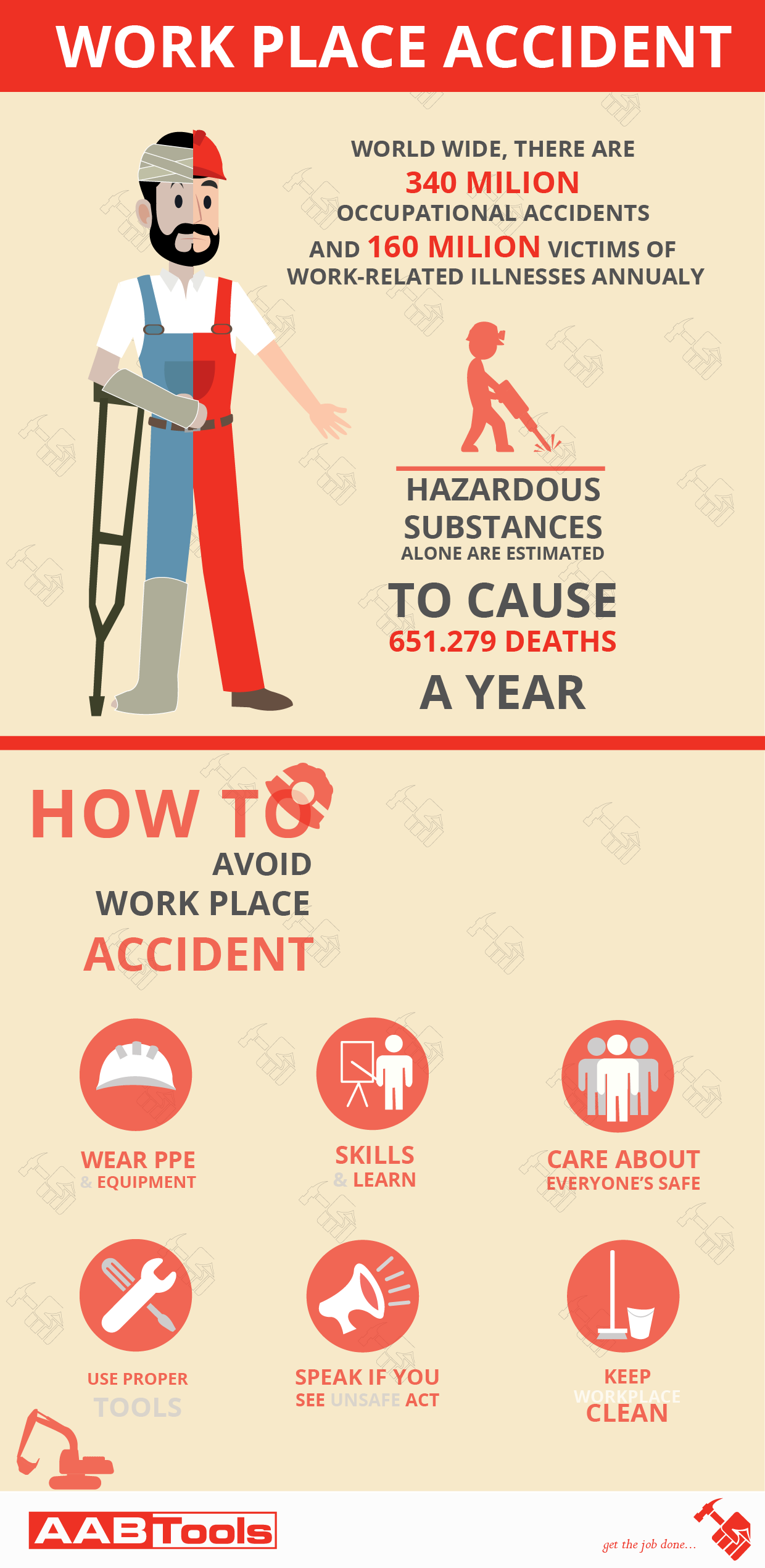 Safety Starts With You Safety Posters Health And Safety Poster Workplace Safety