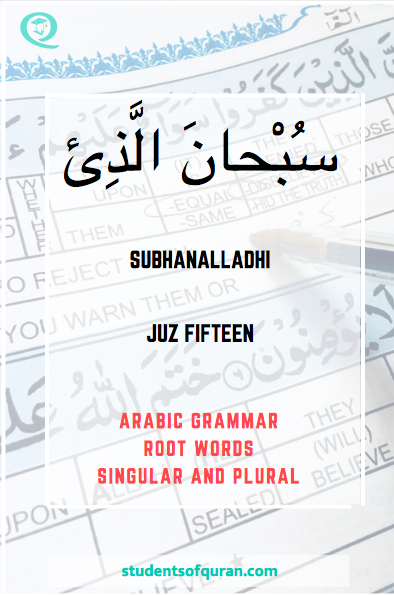 Learn Arabic Grammar | Arabic Grammar: Students Of Quran | Learning