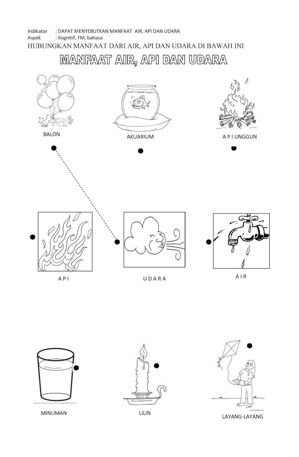 Gambar Mewarnai Tema Air Api Dan Udara Di 2020 Pendidikan Anak