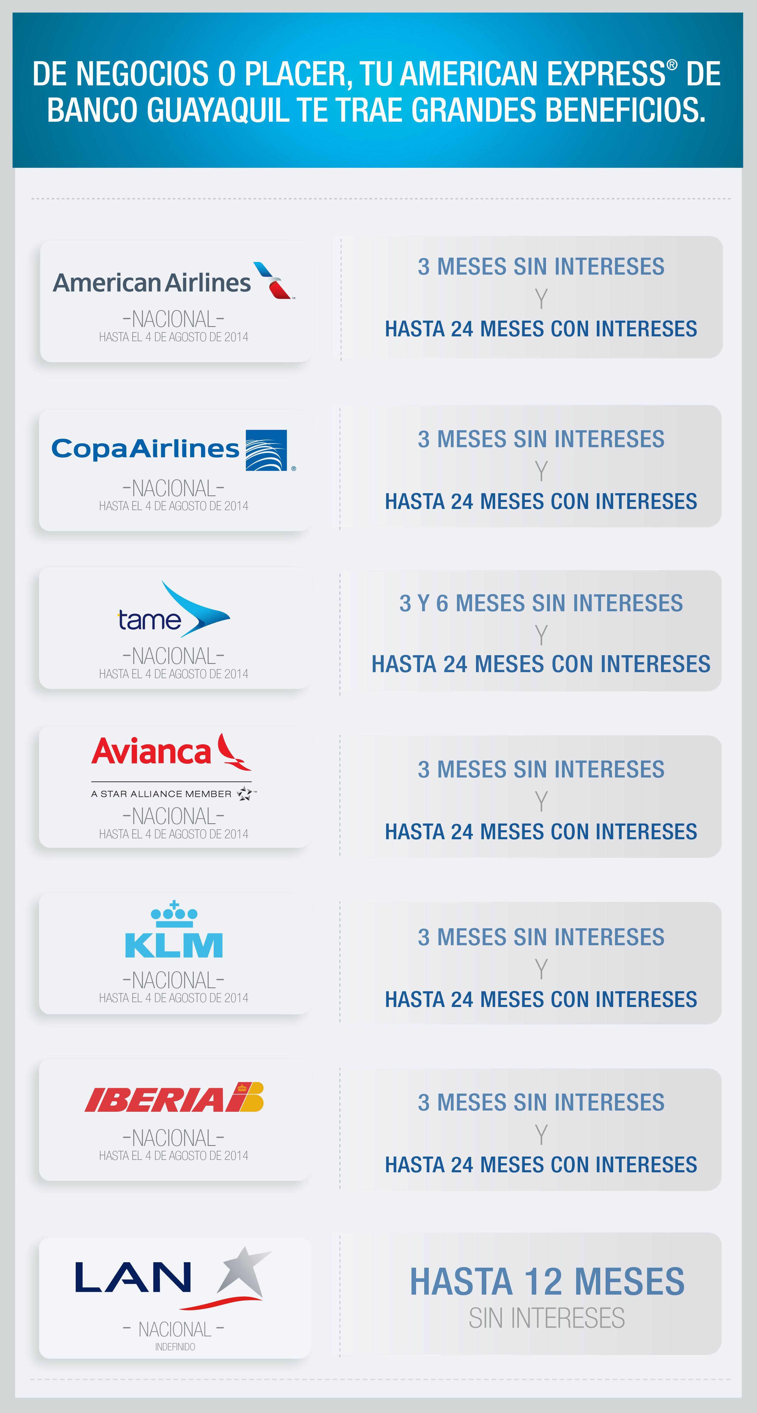 De Negocios O Placer Tu American Express De Banco Guayaquil Te