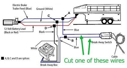 How To Release The Brakes On A Trailer Once The Break Away Switch Is Activated Electrical Diagram Electricity Trailer Wiring Diagram
