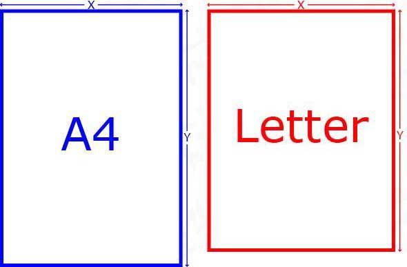 A4 Paper Size book design insperation Pinterest A4 size, A4