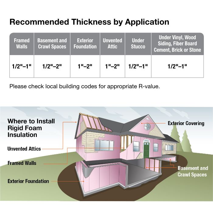 Owens Corning Foamular 150 1 In X 4 Ft X 8 Ft R 5 Scored Square Edge Rigid Foam Board Insulation Sheathing 20we The Home Depot Rigid Foam Insulation Foam Insulation Board Foam Insulation