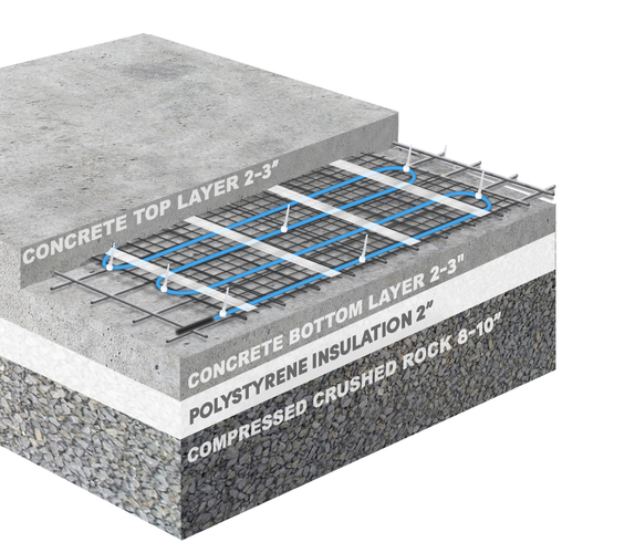 Concrete Floor Radiant Heating Mat Concrete Floors Radiant Floor Heating Slab Insulation