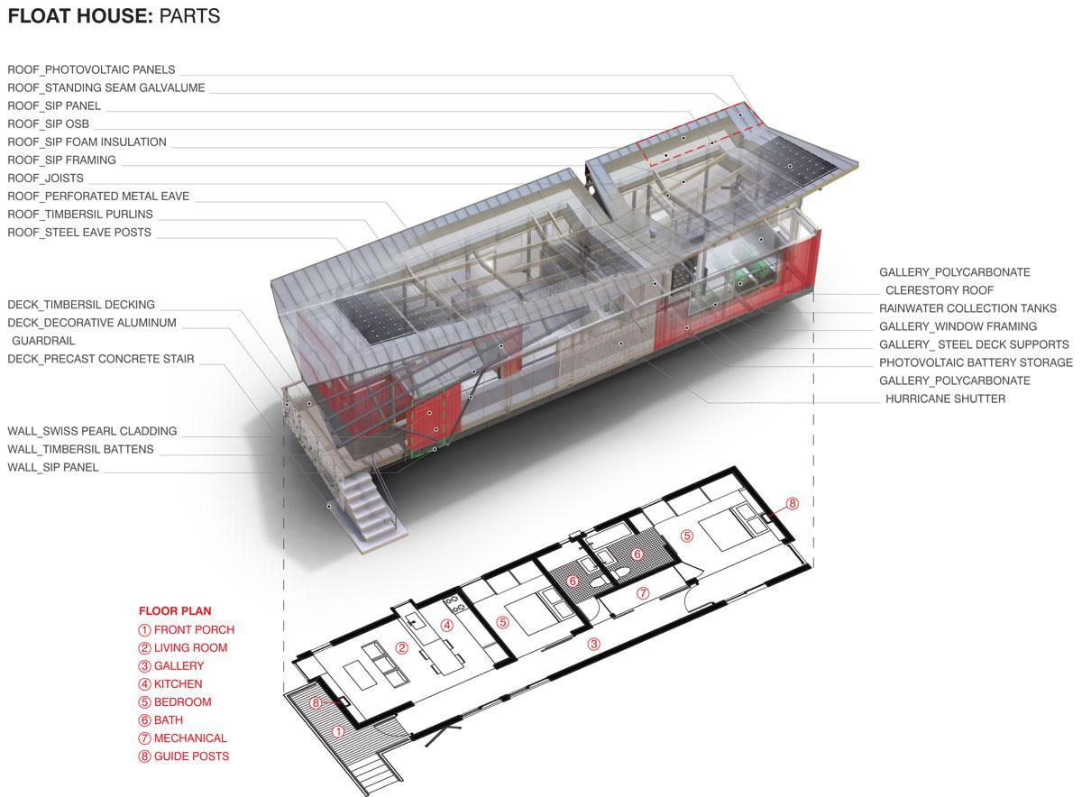 Floating House Plans 30 Best Flood Houses Images On Pinterest Architecture Wood And
