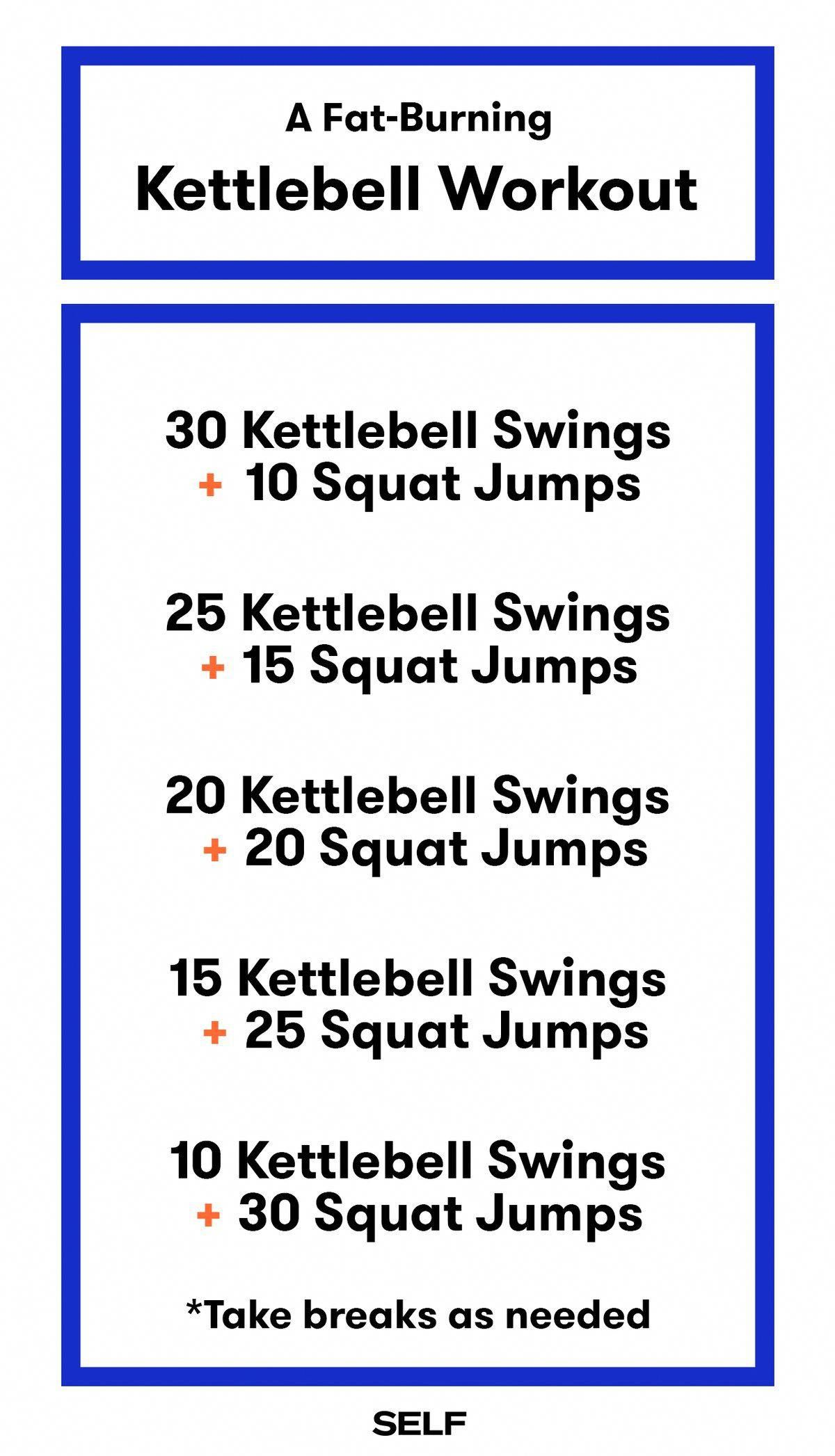 This Kettlebell Workout Burns Fat With Only 2 Moves