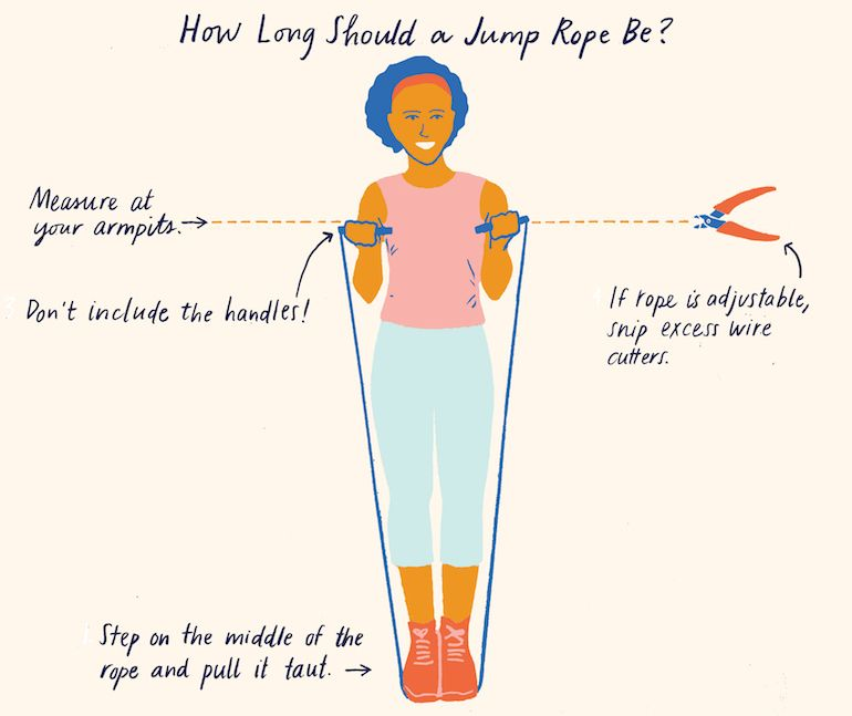 How Long Should A Jump Rope Be Jump Rope Jump Rope Workout Best Jump Rope