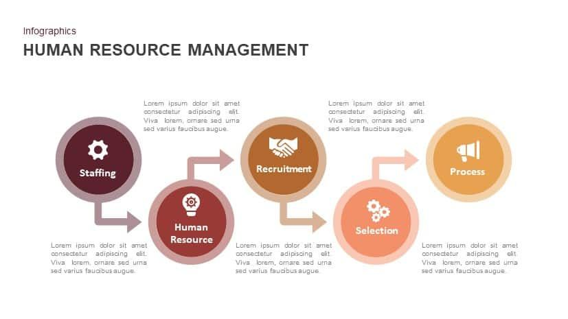 Human Resource Management Template For Powerpoint And Keynote Human Resource Human Resource Management Templates Resource Management Human Resource Management