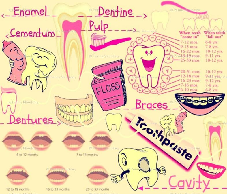 Imgs For > Cute Dentist Wallpaper | Dentistry | Pinterest ...