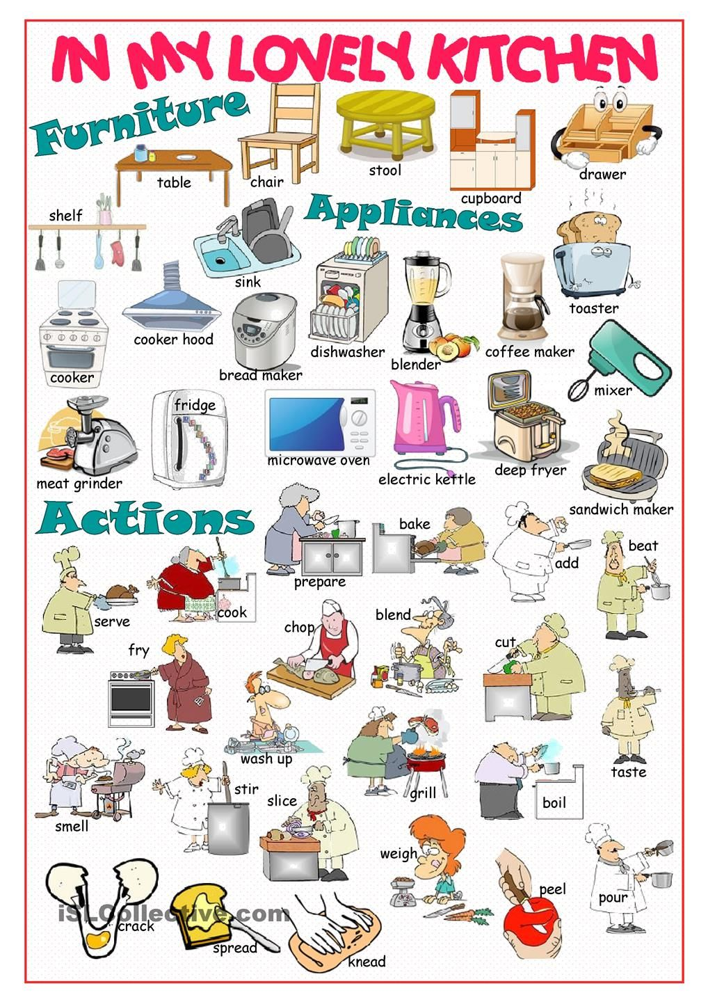 Kitchen Picture Dictionary#1