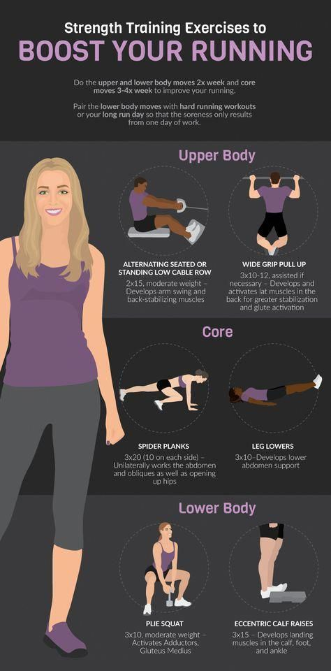 Strength Training For Running - Running for Weight Loss #running #runners #workout #fitness #courage...