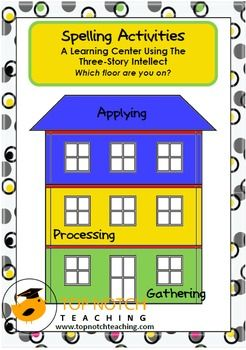 Spelling Activities for Any List of Words (With images ...