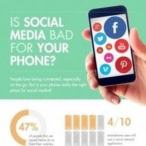 Is #SocialMedia Bad For Your Phone ? [Infographic]